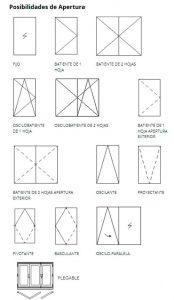 ventanas-aluminio-practicables-ayuso-pt50-posibilidades-apertura