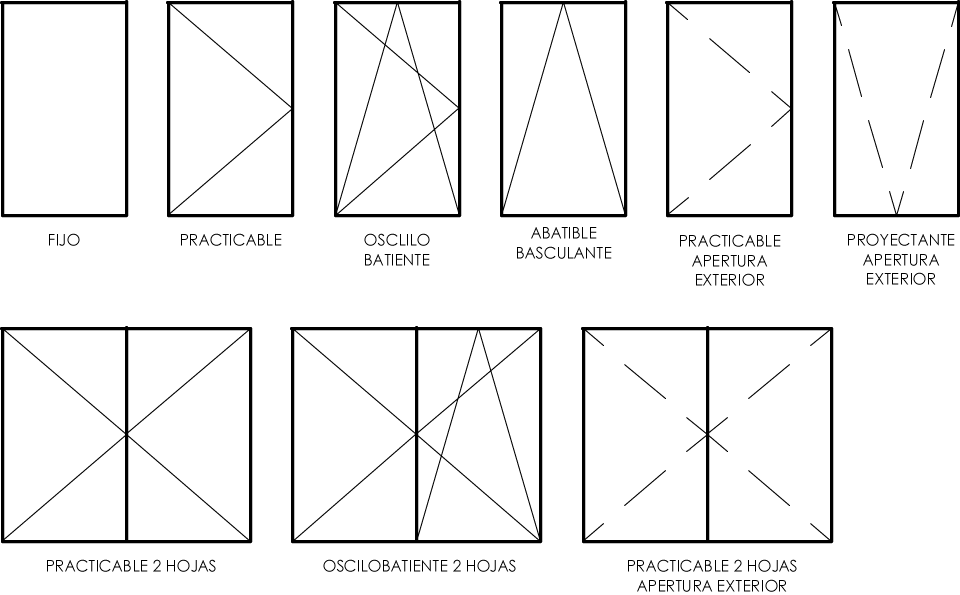 Energy70-Aperturas