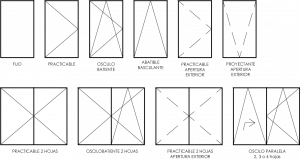 Nordic70-Aperturas