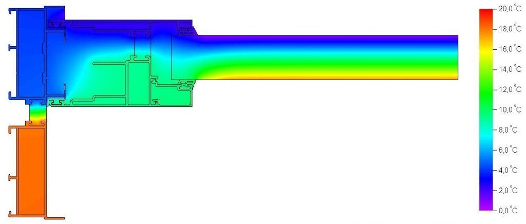 Magnum400-Termico